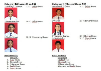 Online_Inter_House_English_Debate_at_Cambrian_Hall